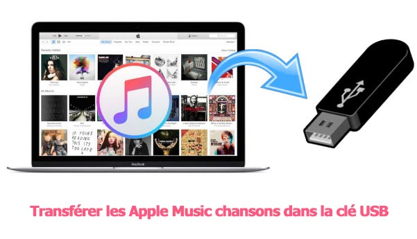 comment transf rer apple music chansons dans la cl usb noteburner. Black Bedroom Furniture Sets. Home Design Ideas